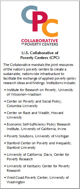 U.S. Collaborative of Poverty Centers Logo and affiliated Centers